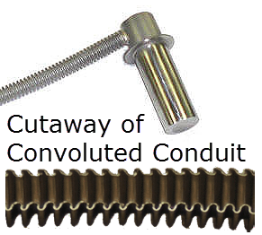 Convoluted-Conduit-Cartridge Heaters