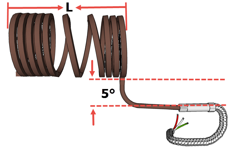 Coil Heater3