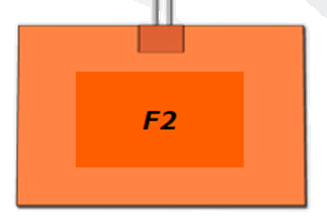 Silicon Rubber F2