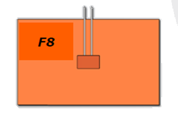 Silicon Rubber F8