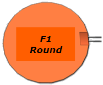 Silicon rubber F1 Round